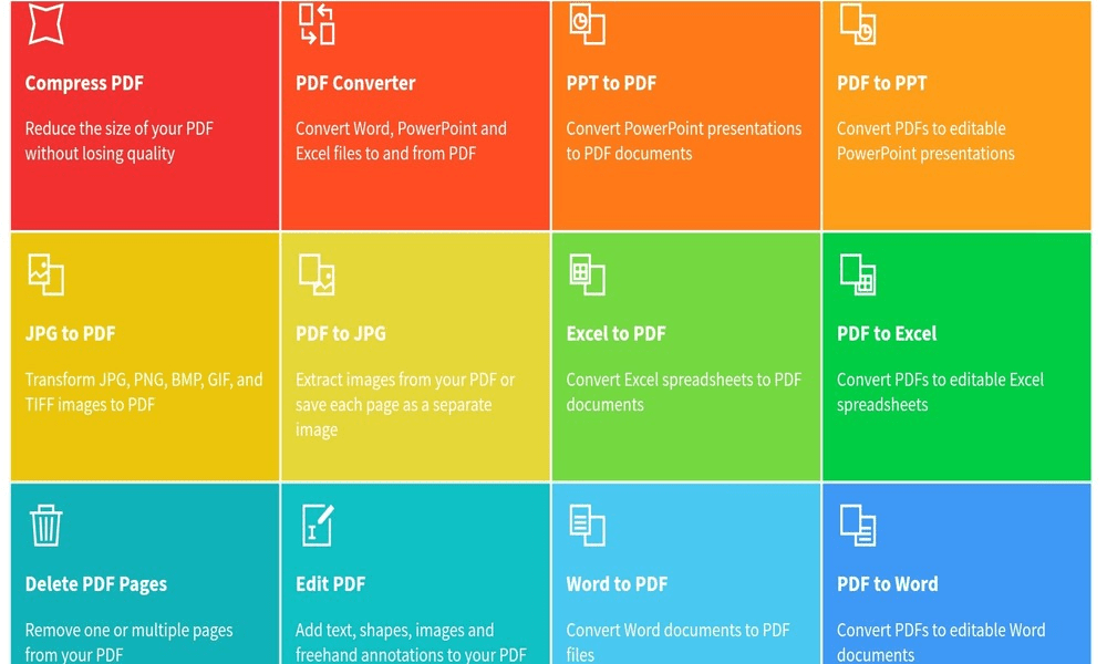How to Edit a PDF in 2019 Quickly and Efficiently