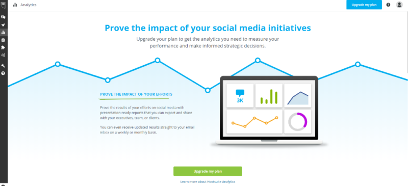 best-social-media-analytics-tool-hootsuite-analytics